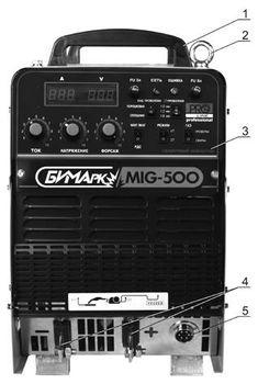 Лицевая панель полуавтоматов сварочных БИМАрк MIG-350 MIG-500.jpg