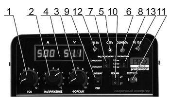 Панель управления источника БИМАрк MIG-350 MIG-500.jpg