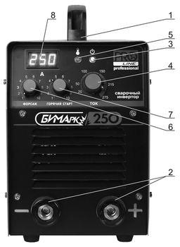 Лицевая панель БИМАрк-250 PRO Line