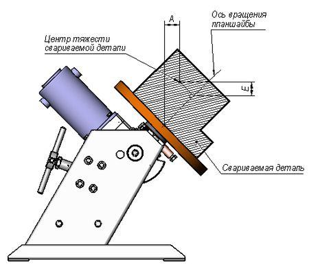 Схема сварочного манипулятора