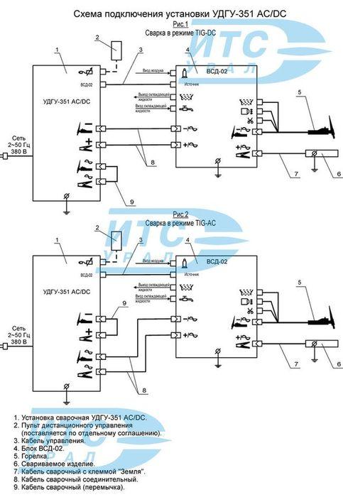 Схема подключения установки УДГУ-351