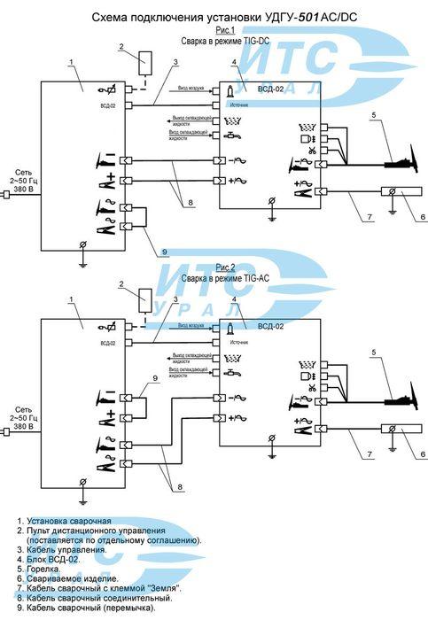 Схема подключения установки