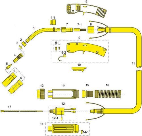Устройство и принцип работы горелки MF-360