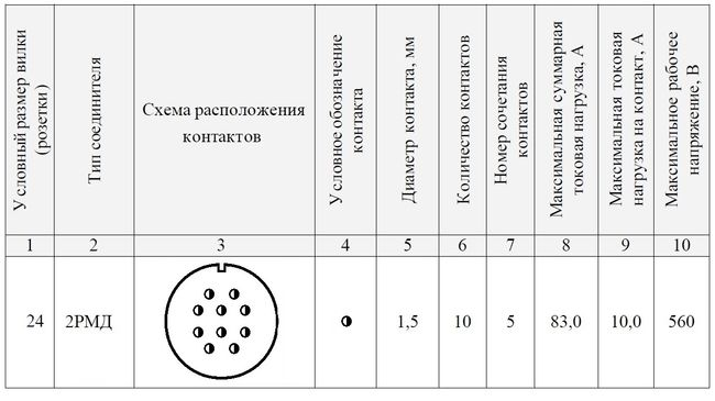 Схема расположения контактов