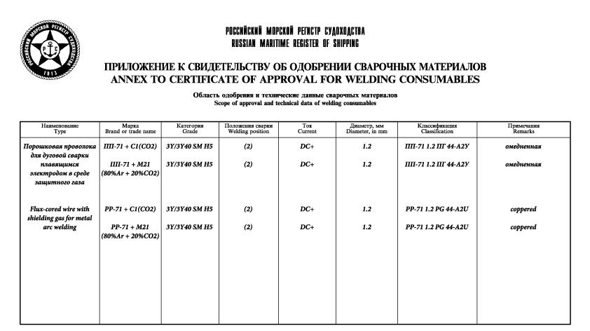 Проволока ПП-71 имеет одобрение Российского морского регистра судоходства и Российского речного регистра
